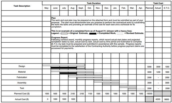 Contract Plan And Report Form Sample