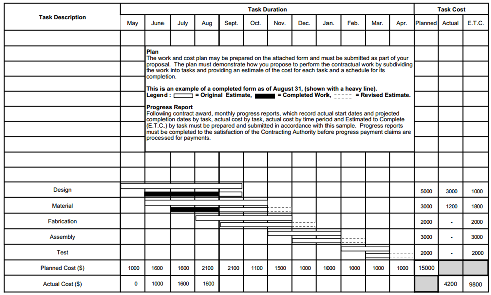Sample Contract Plan And Report Form Acquisitions Forms - Gc contract template