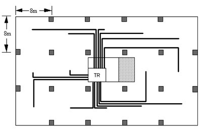Typical Zoned Conduit Horizontal Pathway. See below for image description.