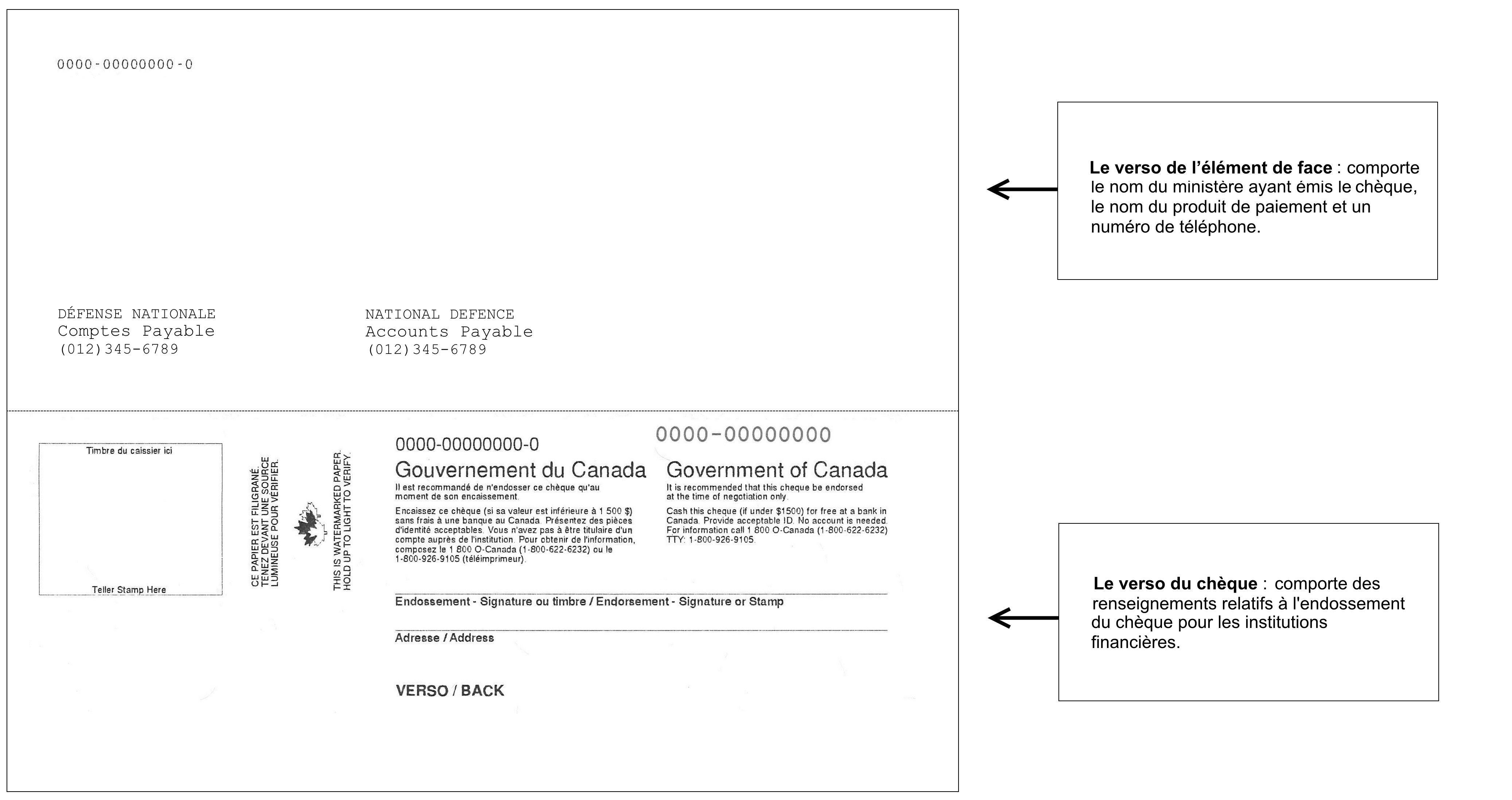 Foire aux questions receveur g n ral du canada tpsgc - Comment obtenir cheque emploi service ...